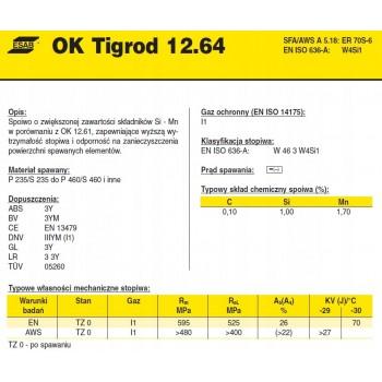 /2 ,4x1000mm 5kg /OPAK